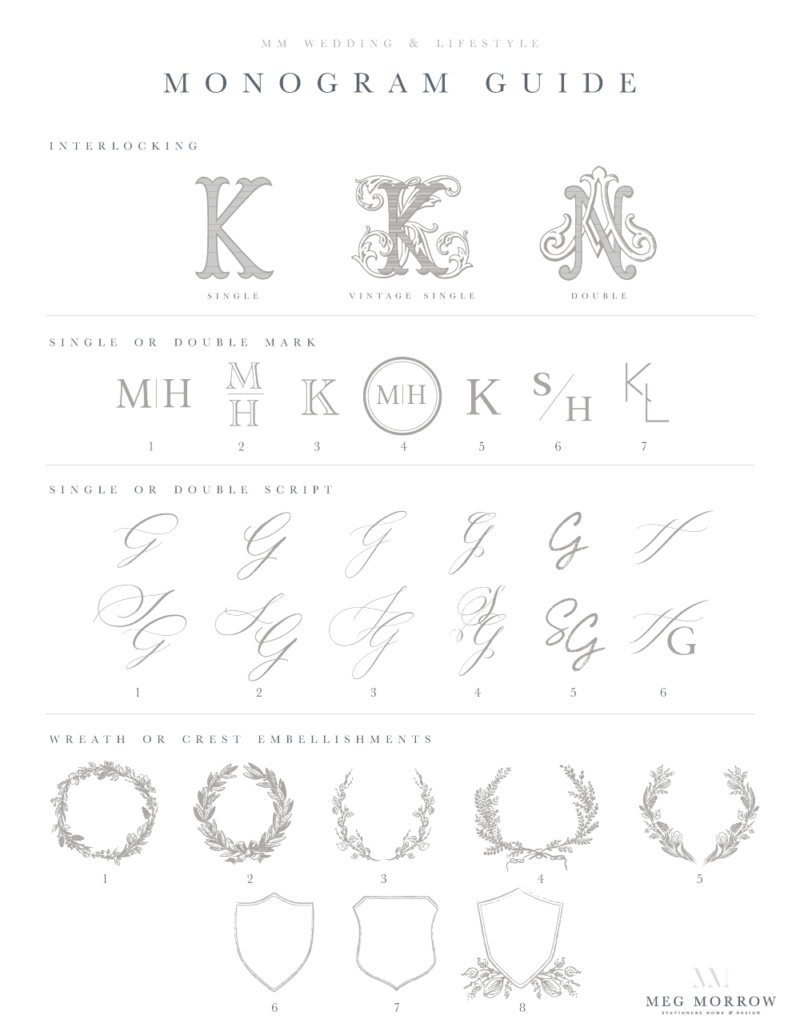 Semi-Custom Monogram Guide for Wedding Invitations & Stationery from Meg Morrow Stationery & Home in Cleveland, Ohio